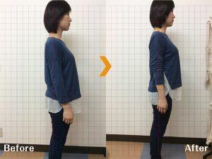 身体の歪みやバランスの変化
